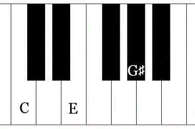 The ethereal augmented chord